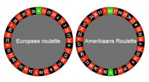Europees Frans Roulette