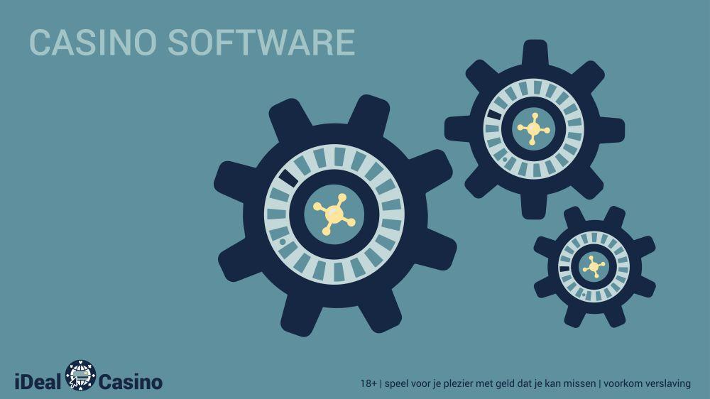 idealcasino.nl Casino software
